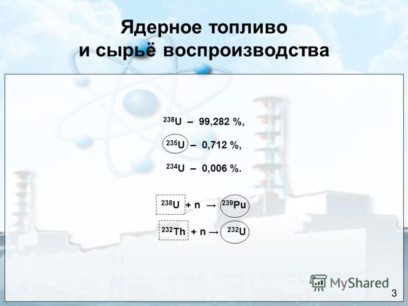 Ядерное топливо и сырьё воспроизводства 238 U – 99,282 %, 235 U – 0,712 %, 234 U – 0,006 %. 238 U + n 239 Pu 232 Th + n 232 U 3