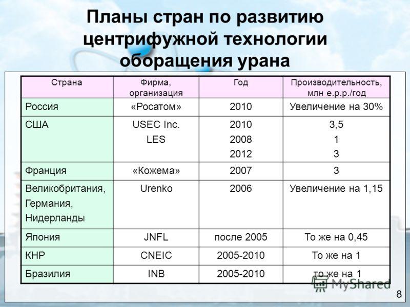 Планы стран по развитию центрифужной технологии оборащения урана 88 СтранаФирма, организация ГодПроизводительность, млн е.р.р./год Россия«Росатом»2010Увеличение на 30% СШАUSEC Inc. LES 2010 2008 2012 3,5 1 3 Франция«Кожема»20073 Великобритания, Герма