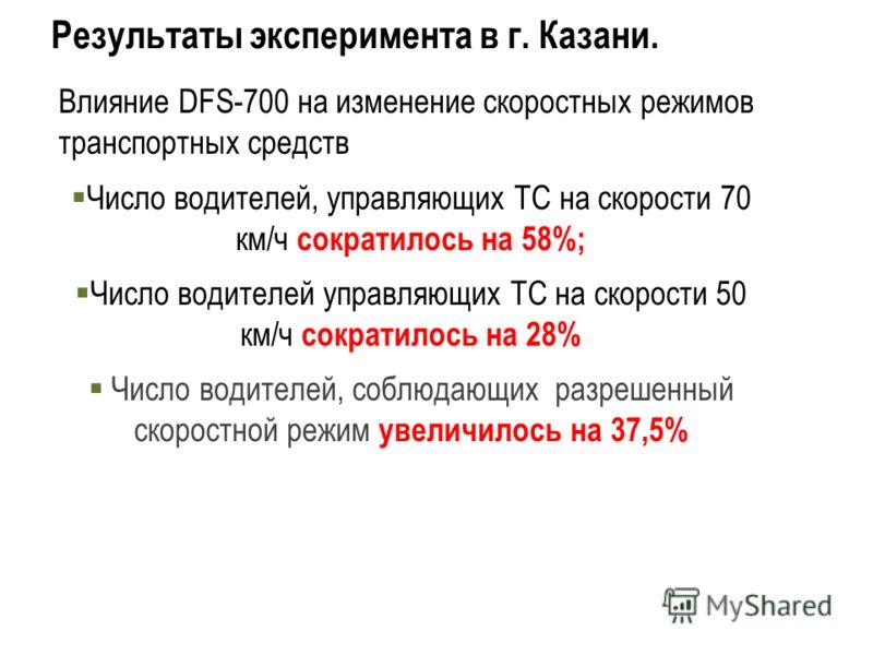 Результаты эксперимента в г. Казани. Влияние DFS-700 на изменение скоростных режимов транспортных средств Число водителей, управляющих ТС на скорости 70 км/ч сократилось на 58%; Число водителей управляющих ТС на скорости 50 км/ч сократилось на 28% Чи
