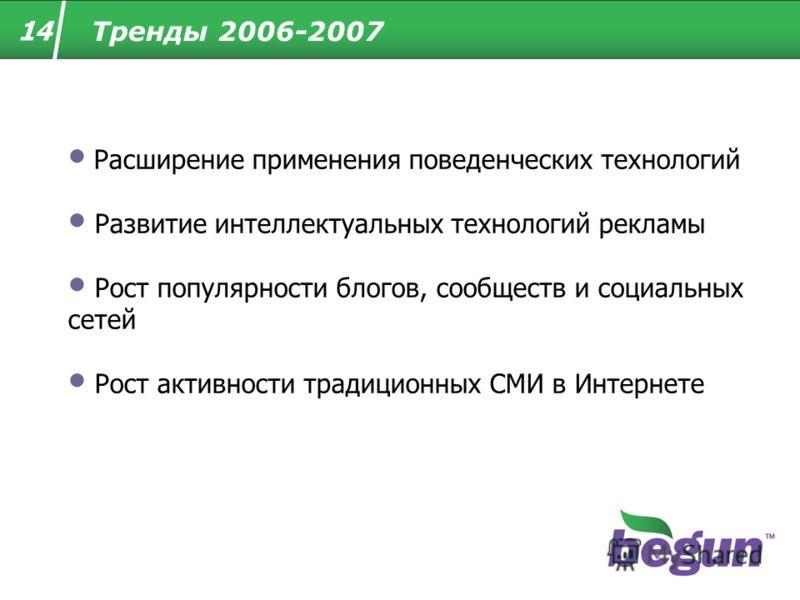 14 Тренды 2006-2007 Расширение применения поведенческих технологий Развитие интеллектуальных технологий рекламы Рост популярности блогов, сообществ и социальных сетей Рост активности традиционных СМИ в Интернете