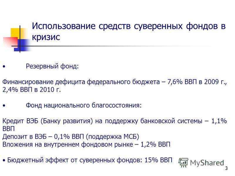 3 Использование средств суверенных фондов в кризис Резервный фонд: Финансирование дефицита федерального бюджета – 7,6% ВВП в 2009 г., 2,4% ВВП в 2010 г. Фонд национального благосостояния: Кредит ВЭБ (Банку развития) на поддержку банковской системы –