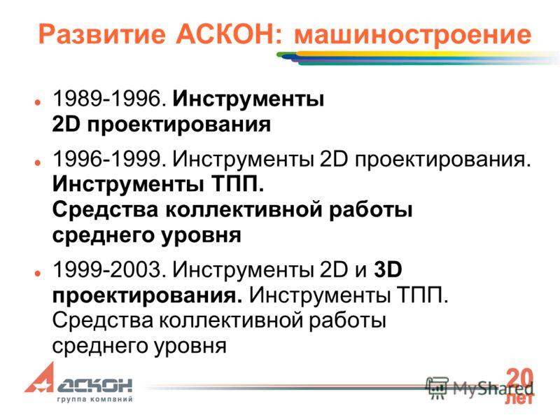 Развитие АСКОН: машиностроение 1989-1996. Инструменты 2D проектирования 1996-1999. Инструменты 2D проектирования. Инструменты ТПП. Средства коллективной работы среднего уровня 1999-2003. Инструменты 2D и 3D проектирования. Инструменты ТПП. Средства к