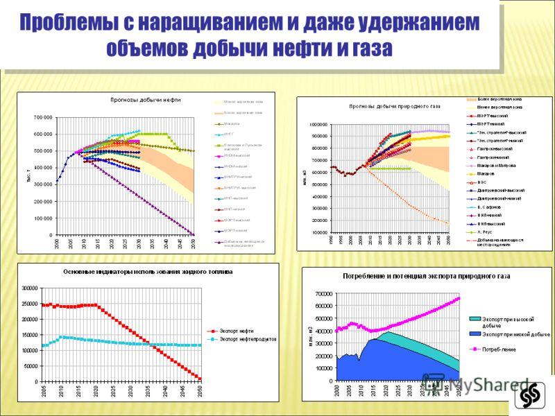 Проблемы с наращиванием и даже удержанием объемов добычи нефти и газа