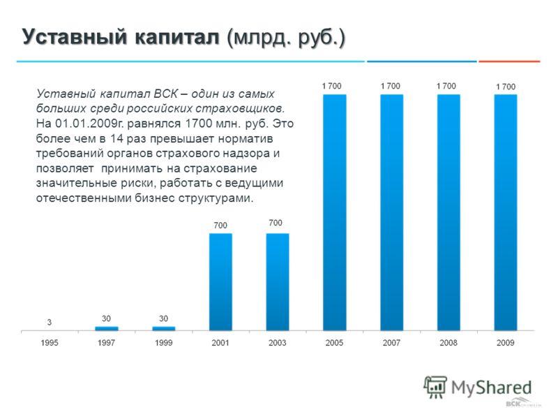 Уставный капитал (млрд. руб.) Уставный капитал ВСК – один из самых больших среди российских страховщиков. На 01.01.2009г. равнялся 1700 млн. руб. Это более чем в 14 раз превышает норматив требований органов страхового надзора и позволяет принимать на