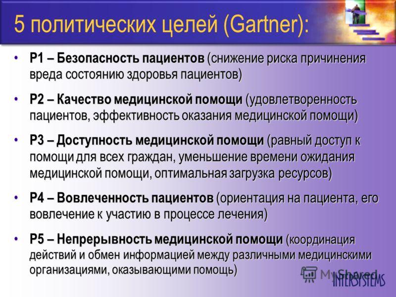 5 политических целей (Gartner): Р1 – Безопасность пациентов (снижение риска причинения вреда состоянию здоровья пациентов) Р1 – Безопасность пациентов (снижение риска причинения вреда состоянию здоровья пациентов) Р2 – Качество медицинской помощи (уд
