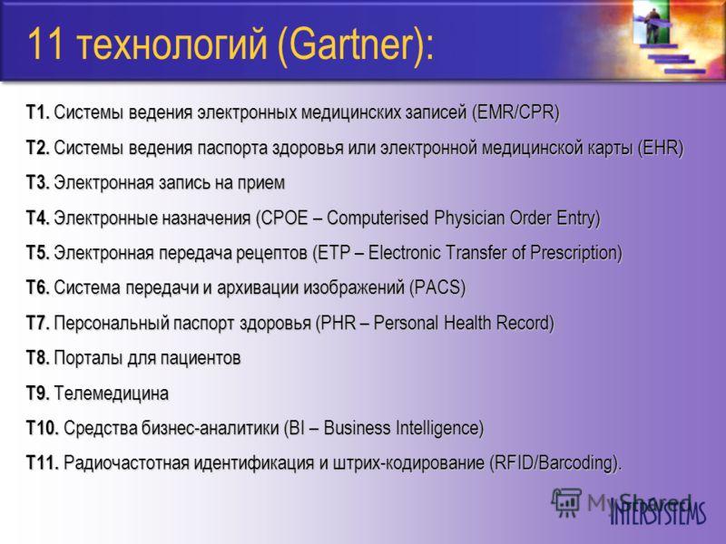 11 технологий (Gartner): T1. Системы ведения электронных медицинских записей (EMR/CPR) T2. Системы ведения паспорта здоровья или электронной медицинской карты (EHR) T3. Электронная запись на прием T4. Электронные назначения (CPOE – Computerised Physi