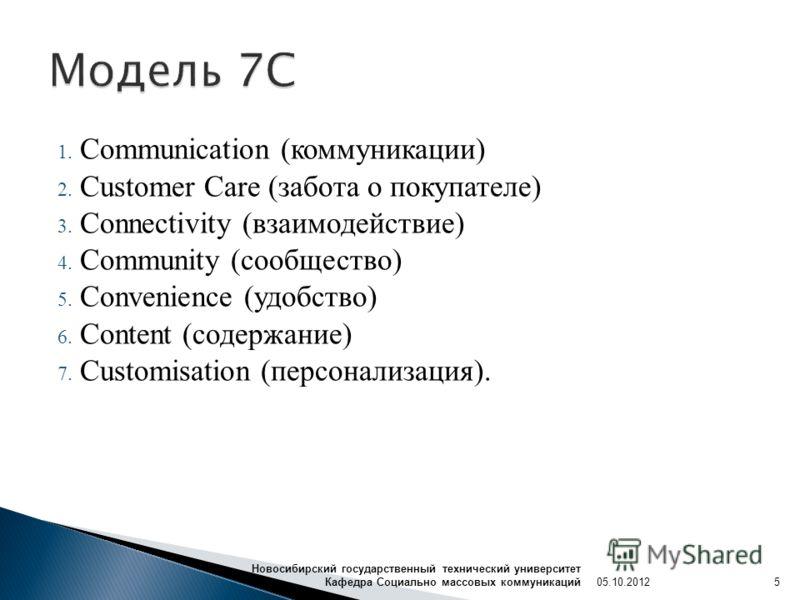 1. Communication (коммуникации) 2. Customer Care (забота о покупателе) 3. Connectivity (взаимодействие) 4. Community (сообщество) 5. Convenience (удобство) 6. Content (содержание) 7. Customisation (персонализация). 31.07.20125 Новосибирский государст