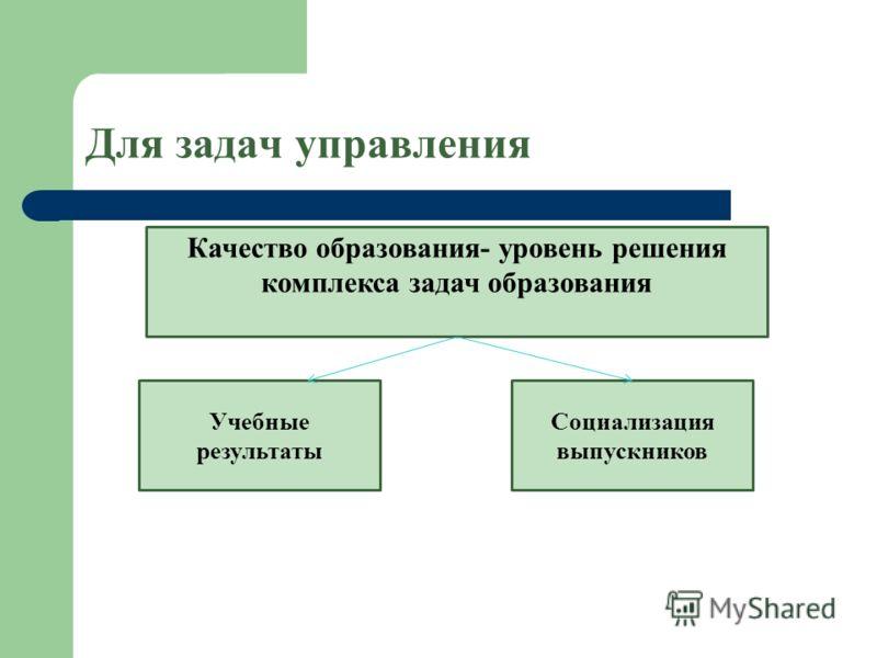 Для задач управления Качество образования- уровень решения комплекса задач образования Социализация выпускников Учебные результаты