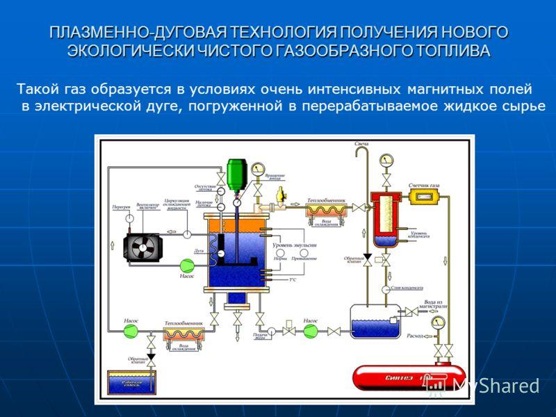 ПЛАЗМЕННО-ДУГОВАЯ ТЕХНОЛОГИЯ ПОЛУЧЕНИЯ НОВОГО ЭКОЛОГИЧЕСКИ ЧИСТОГО ГАЗООБРАЗНОГО ТОПЛИВА Такой газ образуется в условиях очень интенсивных магнитных полей в электрической дуге, погруженной в перерабатываемое жидкое сырье
