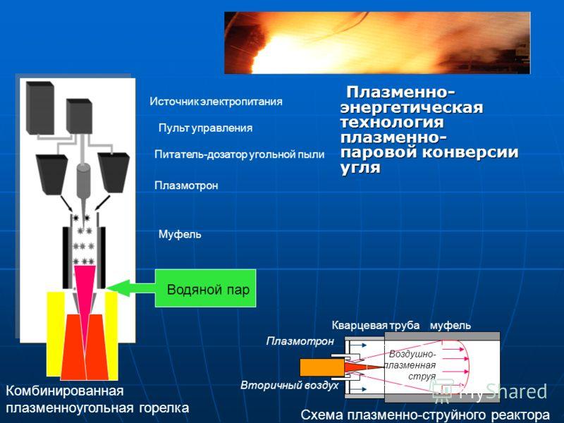 Плазменно- энергетическая технология плазменно- паровой конверсии угля Плазменно- энергетическая технология плазменно- паровой конверсии угля Схема плазменно-струйного реактора Кварцевая труба муфель Комбинированная плазменноугольная горелка Плазмотр