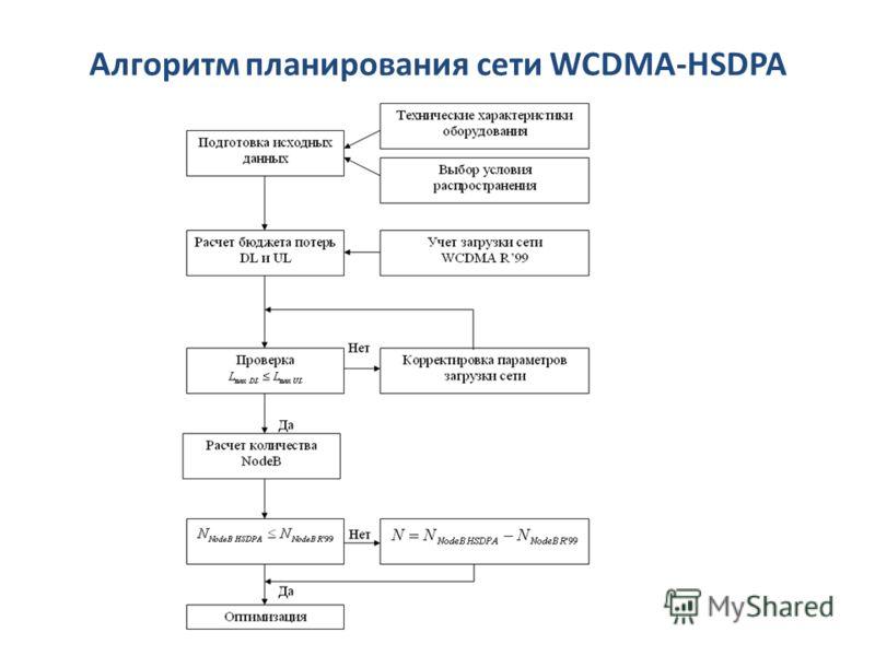 Алгоритм планирования сети WCDMA-HSDPA