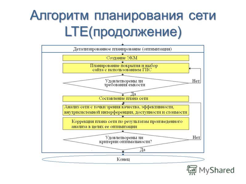 Алгоритм планирования сети LTE(продолжение)