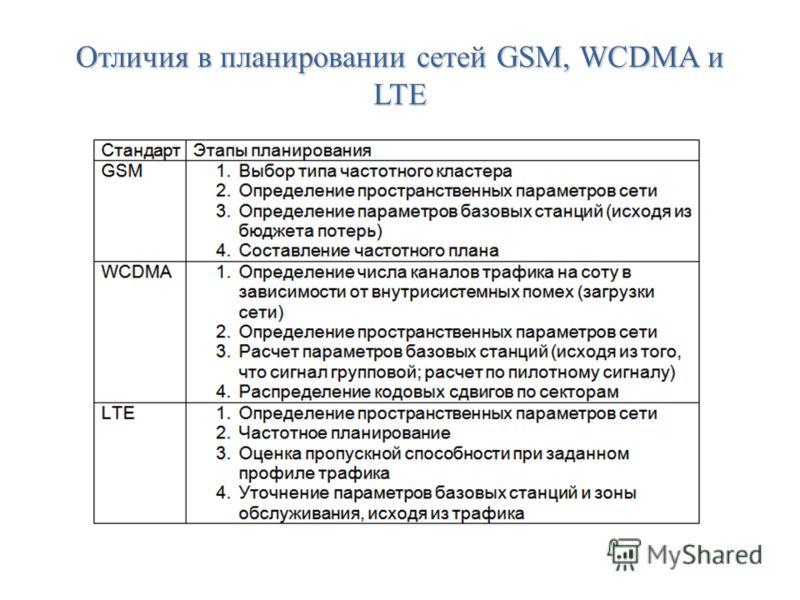 Отличия в планировании сетей GSM, WCDMA и LTE