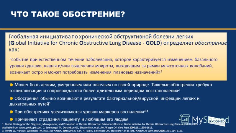 ЧТО ТАКОЕ ОБОСТРЕНИЕ? 1. Global Strategy for the Diagnosis, Management, and Prevention of Chronic Obstructive Pulmonary Disease, Global Initiative for Chronic Obstructive Lung Disease (GOLD) 2009. Available from www.goldcopd.com. 2. Seemungal TA, Don