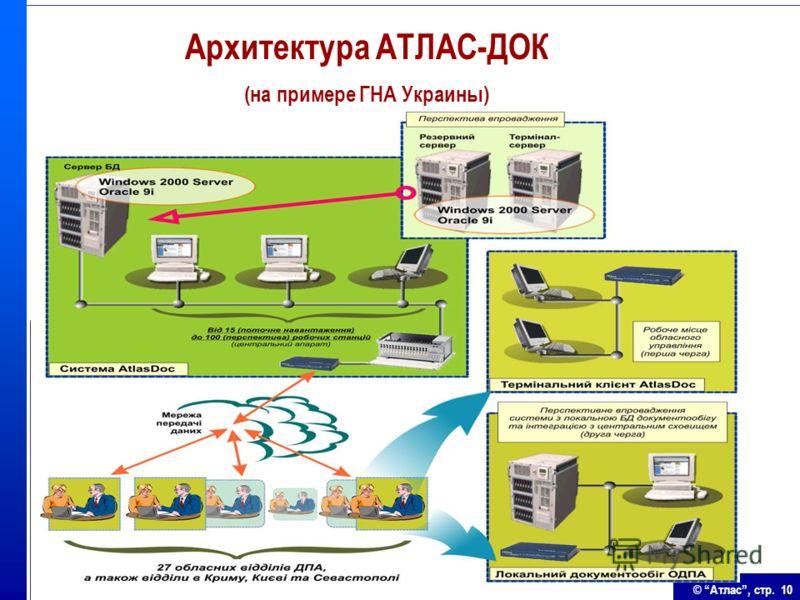 © Атлас, стр. 10 Архитектура АТЛАС-ДОК (на примере ГНА Украины)