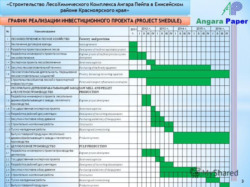 Angara Paper ГРАФИК РЕАЛИЗАЦИИ ИНВЕСТИЦИОННОГО ПРОЕКТА (PROJECT SHEDULE) Наименование 2011 г. 2012 г.2013 г.2014 г.2015 г.2016 г. IIIIIIIVIIIIIIIVIIIIIIIVIIIIIIIVIIIIIIIV I ЛЕСООБЕСПЕЧЕНИЕ И ЛЕСНОЕ ХОЗЯЙСТВО Forestry and provision 1.1 Заключение дого