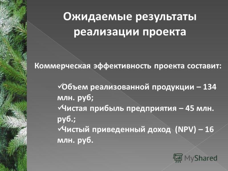Ожидаемые результаты реализации проекта Коммерческая эффективность проекта составит: Объем реализованной продукции – 134 млн. руб; Чистая прибыль предприятия – 45 млн. руб.; Чистый приведенный доход (NPV) – 16 млн. руб.
