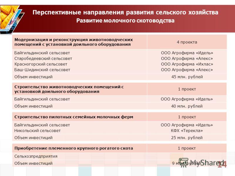 13 Во исполнение постановления Правительства Республики Башкортостан от 25 ноября 2011 года 430 «Об организационной структуре управления Среднесрочной комплексной программой социально- экономического развития северо-восточных районов Республики Башко