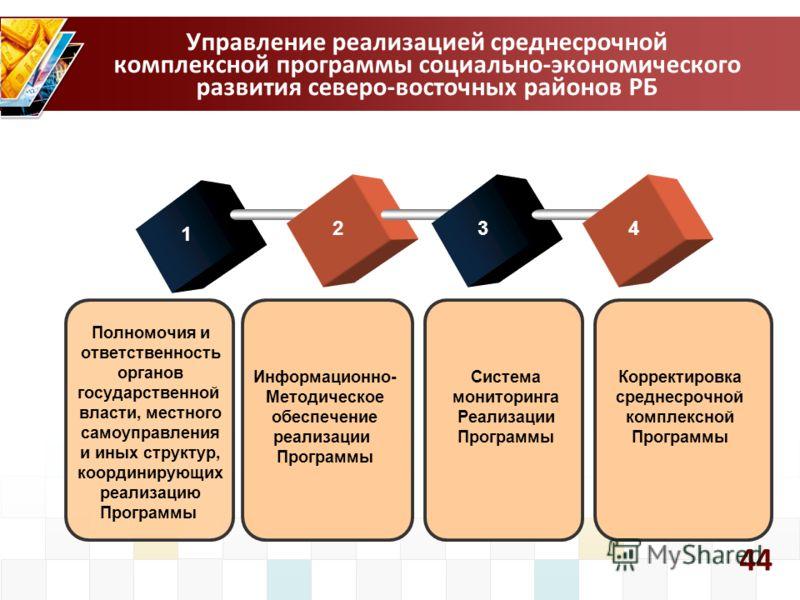 43 Стратегия развития Базовая Социально- ориентированная Социально- ориентированная Комбинированная Инвестиционно- ориентированная