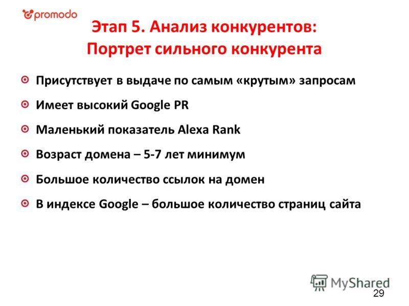 Этап 5. Анализ конкурентов: Портрет сильного конкурента Присутствует в выдаче по самым «крутым» запросам Имеет высокий Google PR Маленький показатель Alexa Rank Возраст домена – 5-7 лет минимум Большое количество ссылок на домен В индексе Google – бо