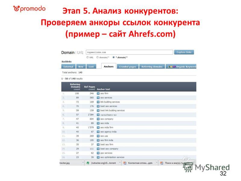 Этап 5. Анализ конкурентов: Проверяем анкоры ссылок конкурента (пример – сайт Ahrefs.com) 32