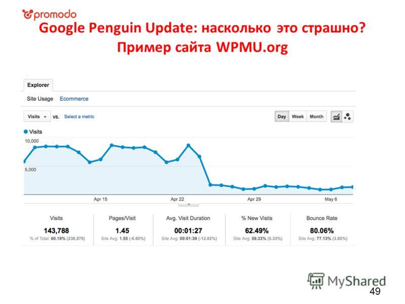 Google Penguin Update: насколько это страшно? Пример сайта WPMU.org 49