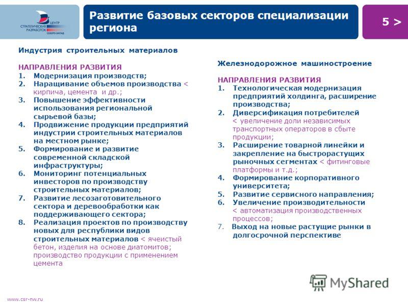 5 >5 > www.csr-nw.ru Развитие базовых секторов специализации региона Индустрия строительных материалов НАПРАВЛЕНИЯ РАЗВИТИЯ 1.Модернизация производств; 2.Наращивание объемов производства < кирпича, цемента и др.; 3.Повышение эффективности использован