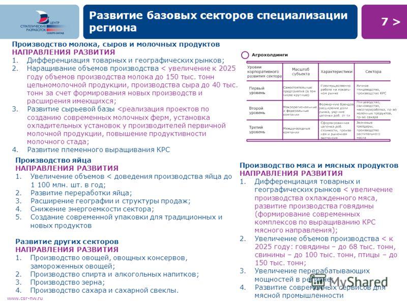 7 >7 > www.csr-nw.ru Развитие базовых секторов специализации региона Производство молока, сыров и молочных продуктов НАПРАВЛЕНИЯ РАЗВИТИЯ 1.Дифференциация товарных и географических рынков; 2.Наращивание объемов производства < увеличение к 2025 году о