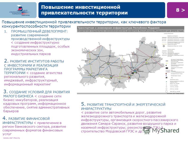 8 >8 > www.csr-nw.ru Повышение инвестиционной привлекательности территории Повышение инвестиционной привлекательности территории, как ключевого фактора конкурентоспособности территории 1.ПРОМЫШЛЕННЫЙ ДЕВЕЛОПМЕНТ: развитие современной производственной