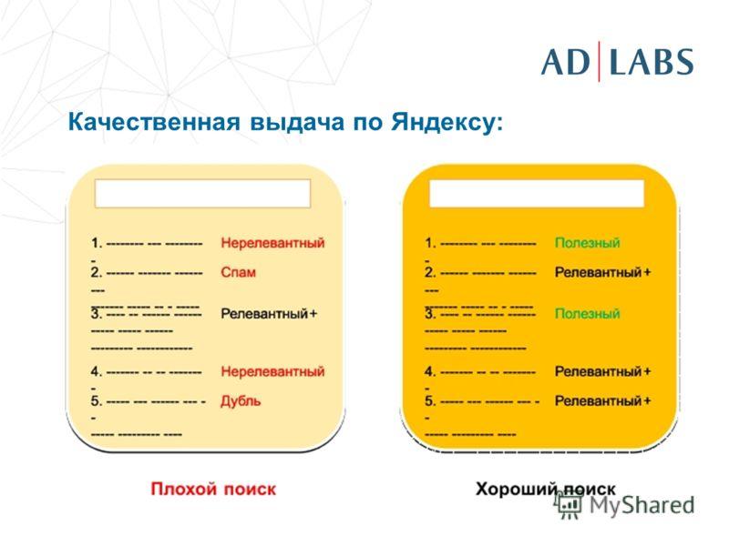 Качественная выдача по Яндексу: