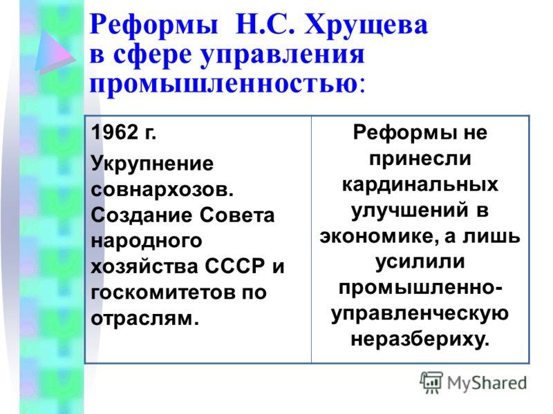 Реформы Н.С. Хрущева в сфере управления промышленностью: 1962 г. Укрупнение совнархозов. Создание Совета народного хозяйства СССР и госкомитетов по отраслям. Реформы не принесли кардинальных улучшений в экономике, а лишь усилили промышленно- управлен
