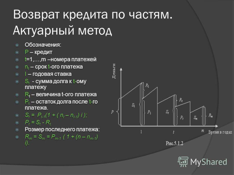 Возврат кредита по частям. Актуарный метод Обозначения: Р – кредит t=1,…,m –номера платежей n t – срок t-ого платежа І – годовая ставка S t - сумма долга к t-ому платежу R t – величина t-ого платежа Р t – остаток долга после t-го платежа. S t = P t-1