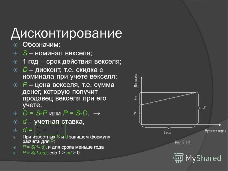 Дисконтирование Обозначим: S – номинал векселя; 1 год – срок действия векселя; D – дисконт, т.е. скидка с номинала при учете векселя; Р – цена векселя, т.е. сумма денег, которую получит продавец векселя при его учете. D = S-P или P = S-D. d – учетная
