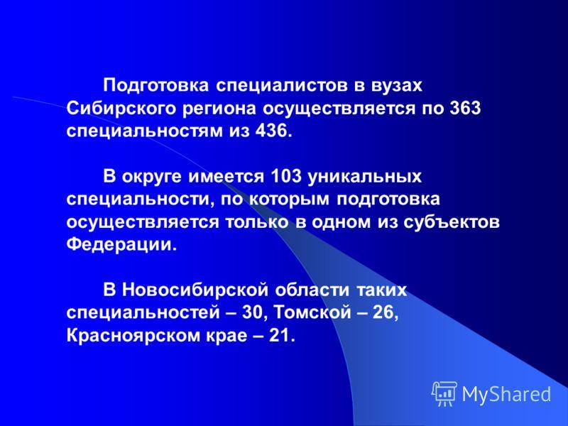 Подготовка специалистов в вузах Сибирского региона осуществляется по 363 специальностям из 436. В округе имеется 103 уникальных специальности, по которым подготовка осуществляется только в одном из субъектов Федерации. В Новосибирской области таких с