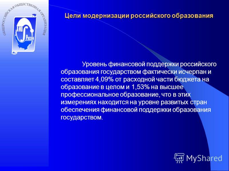 Цели модернизации российского образования Уровень финансовой поддержки российского образования государством фактически исчерпан и составляет 4,09% от расходной части бюджета на образование в целом и 1,53% на высшее профессиональное образование, что в