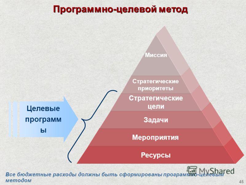 45 Программно-целевой метод Целевые программ ы Все бюджетные расходы должны быть сформированы программно-целевым методом Ресурсы Мероприятия Задачи Стратегические цели Стратегические приоритеты Миссия