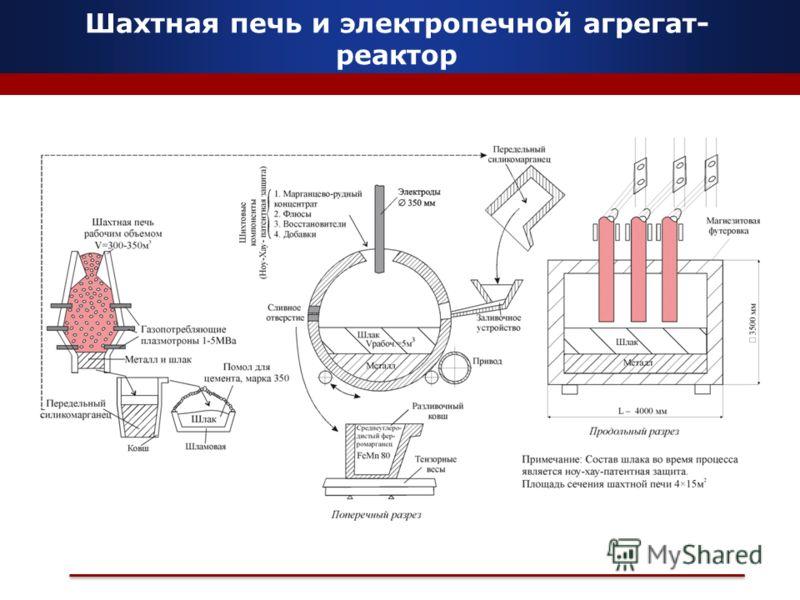 Шахтная печь и электропечной агрегат- реактор