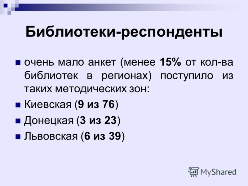 Библиотеки-респонденты очень мало анкет (менее 15% от кол-ва библиотек в регионах) поступило из таких методических зон: Киевская (9 из 76) Донецкая (3 из 23) Львовская (6 из 39)