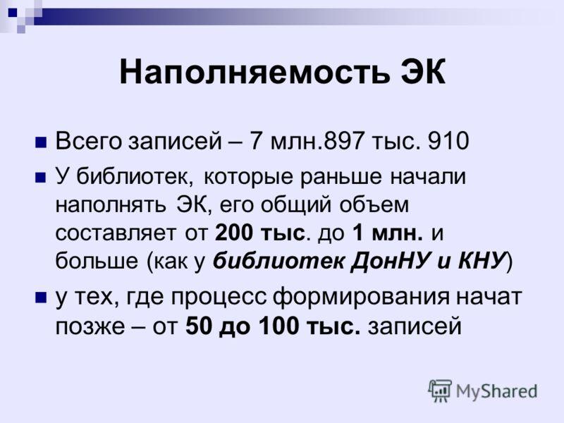 Наполняемость ЭК Всего записей – 7 млн.897 тыс. 910 У библиотек, которые раньше начали наполнять ЭК, его общий объем составляет от 200 тыс. до 1 млн. и больше (как у библиотек ДонНУ и КНУ) у тех, где процесс формирования начат позже – от 50 до 100 ты