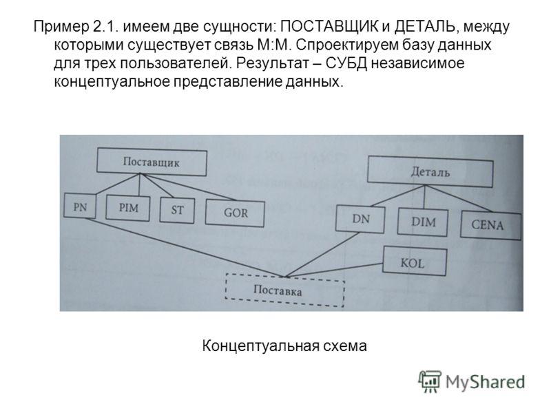 Пример 2.1. имеем две сущности: ПОСТАВЩИК и ДЕТАЛЬ, между которыми существует связь М:М. Спроектируем базу данных для трех пользователей. Результат – СУБД независимое концептуальное представление данных. Концептуальная схема