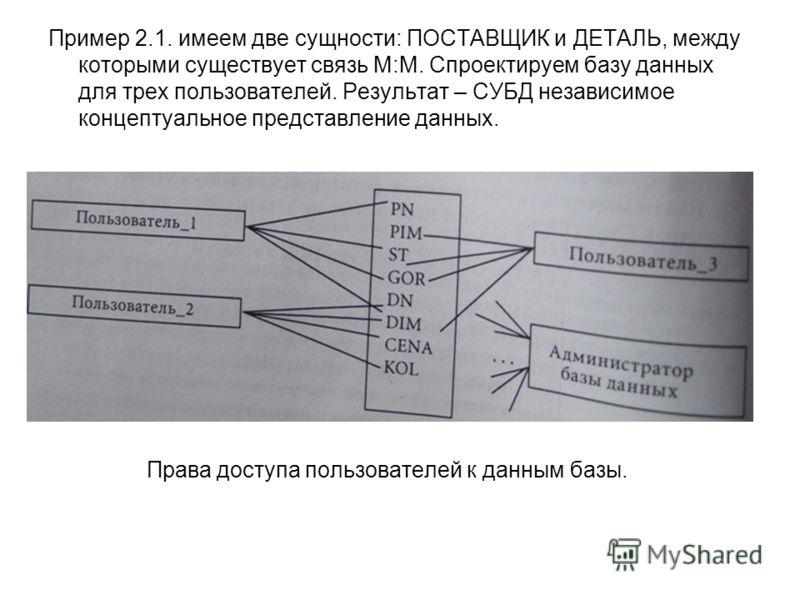 Пример 2.1. имеем две сущности: ПОСТАВЩИК и ДЕТАЛЬ, между которыми существует связь М:М. Спроектируем базу данных для трех пользователей. Результат – СУБД независимое концептуальное представление данных. Права доступа пользователей к данным базы.