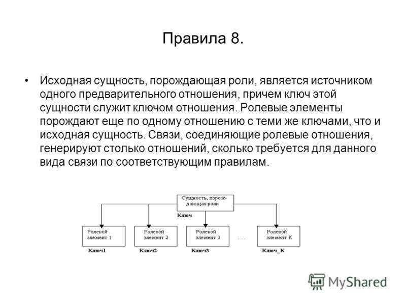Правила 8. Исходная сущность, порождающая роли, является источником одного предварительного отношения, причем ключ этой сущности служит ключом отношения. Ролевые элементы порождают еще по одному отношению с теми же ключами, что и исходная сущность. С