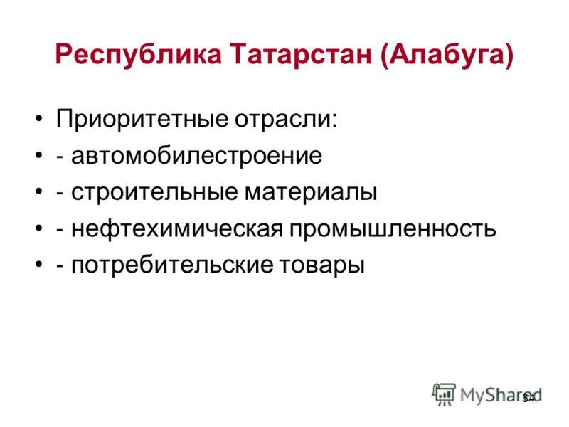 34 Республика Татарстан (Алабуга) Приоритетные отрасли: автомобилестроение строительные материалы нефтехимическая промышленность потребительские товары