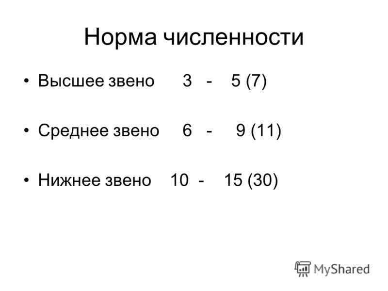 Норма численности Высшее звено 3 - 5 (7) Среднее звено 6 - 9 (11) Нижнее звено 10 - 15 (30)