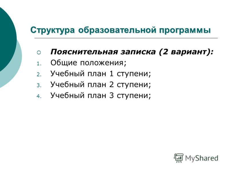 Пояснительная записка (2 вариант): 1. Общие положения; 2. Учебный план 1 ступени; 3. Учебный план 2 ступени; 4. Учебный план 3 ступени; Структура образовательной программы