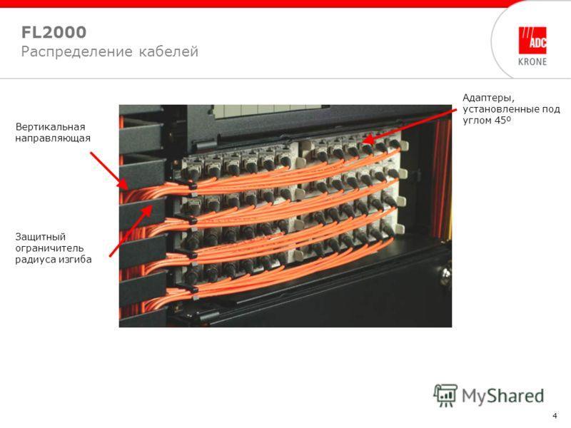 4 FL2000 Распределение кабелей Адаптеры, установленные под углом 45º Защитный ограничитель радиуса изгиба Вертикальная направляющая
