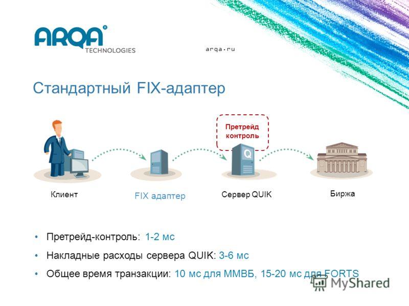 arqa.ru Стандартный FIX-адаптер Биржа Претрейд контроль Клиент FIX адаптер Cервер QUIK Претрейд-контроль: 1-2 мс Накладные расходы сервера QUIK: 3-6 мс Общее время транзакции: 10 мс для ММВБ, 15-20 мс для FORTS