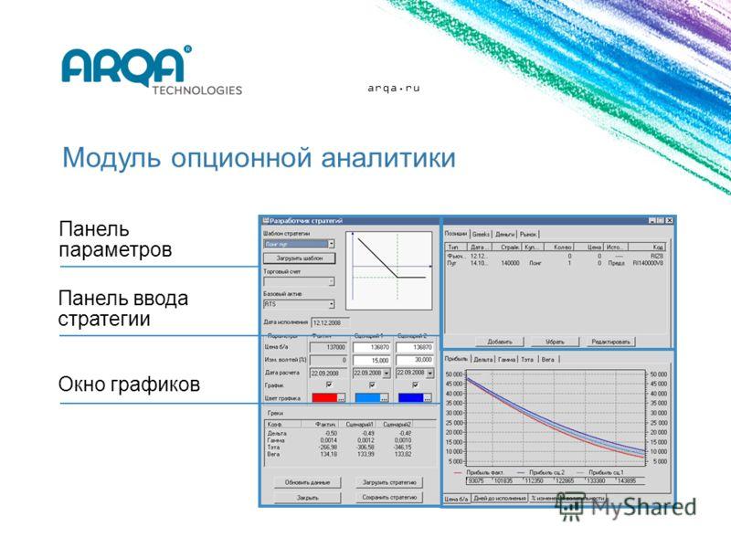 arqa.ru Модуль опционной аналитики Улыбка волатильности Моделирование портфеля Панель параметров Панель ввода стратегии Окно графиков