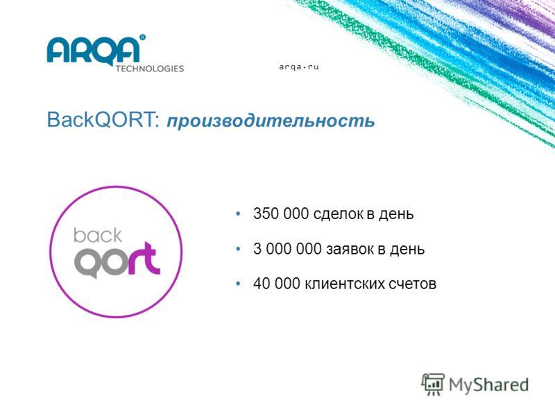 arqa.ru BackQORT: производительность 350 000 сделок в день 3 000 000 заявок в день 40 000 клиентских счетов