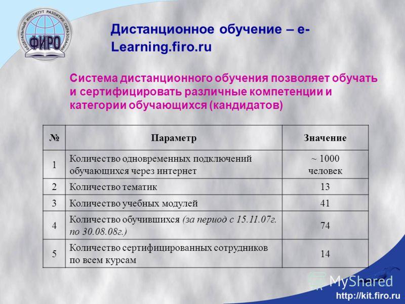 Дистанционное обучение – e- Learning.firo.ru Система дистанционного обучения позволяет обучать и сертифицировать различные компетенции и категории обучающихся (кандидатов) ПараметрЗначение 1 Количество одновременных подключений обучающихся через инте